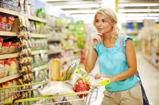 рациональное поведение потребителя план