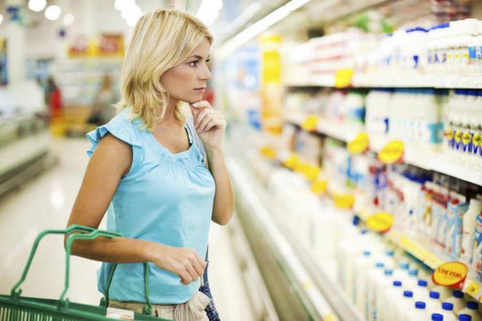 теория рационального поведения потребителя