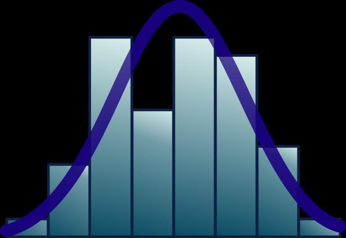 виды средних величин в статистике степенные и структурные
