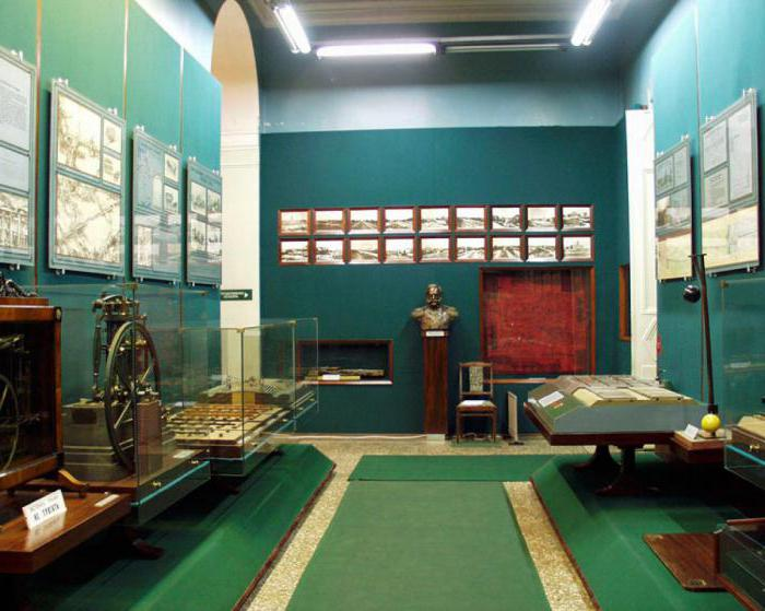ржд музей