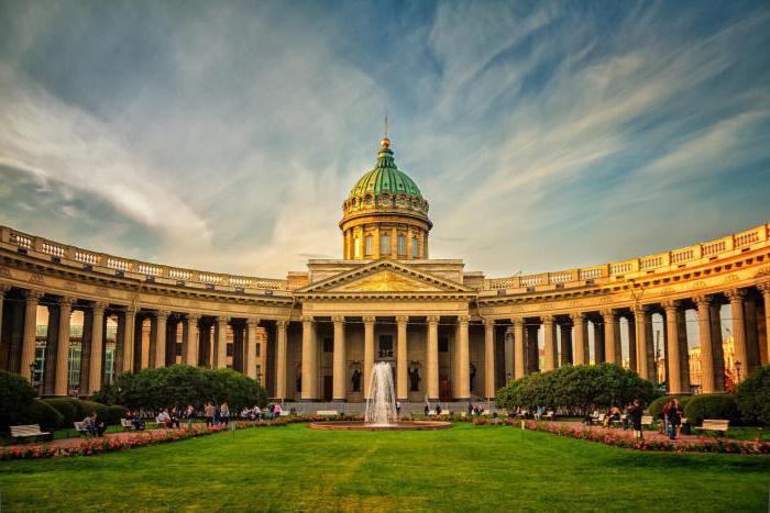 храмы санкт-петербурга список