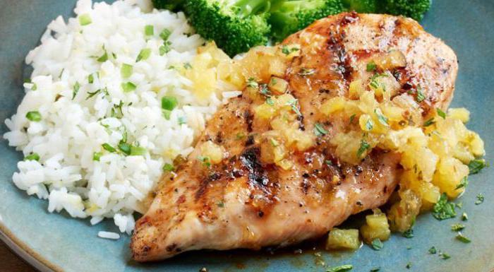 Рецепт куриной грудки с рисом фото