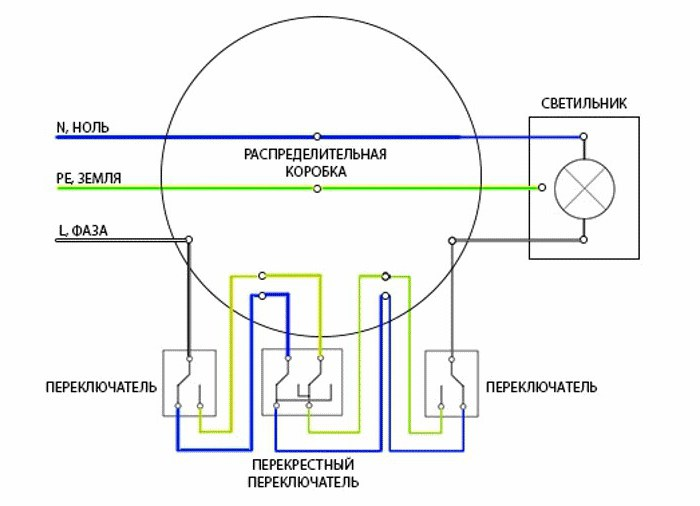 Схема с перекрестными выключателями