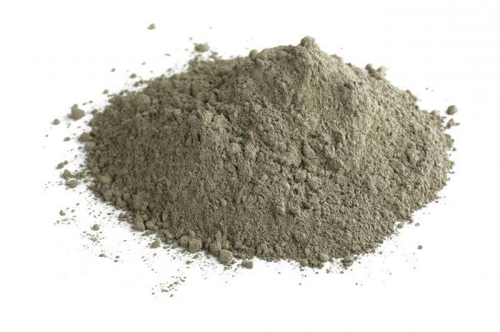 цемент характеристики