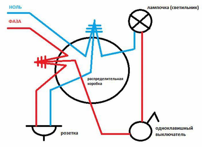 схема подключения одноклавишного выключателя с розеткой