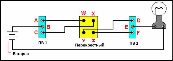 подключение одноклавишного выключателя света схема