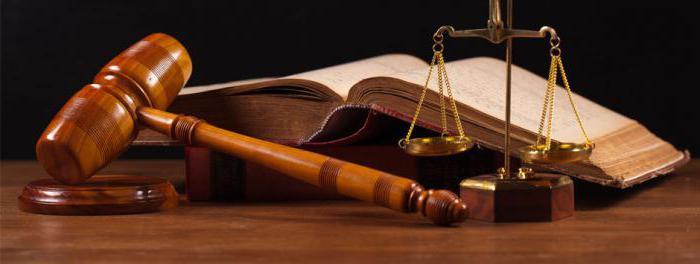 понятие и элементы иска в гражданском процессе
