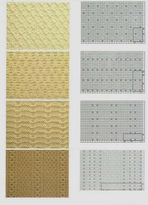 Узоры вязания на спицах для пледов 78