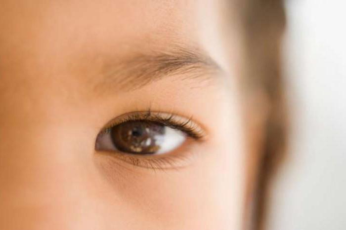 Почему постоянно дергается левый глаз