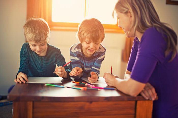 плохая память у детей консультация для родителей