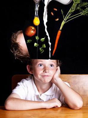 плохая память у ребенка что делать лекарства