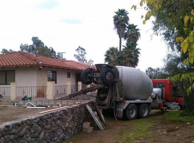 расход материалов на 1м3 бетона расчет нормы расхода