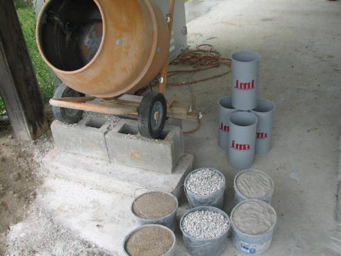 расход материалов на 1м3 бетона оптимальная пропорция
