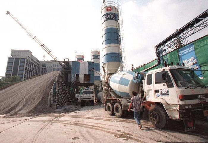 нормы расхода материалов на 1 м3 бетона