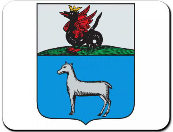 герб города йошкар ола