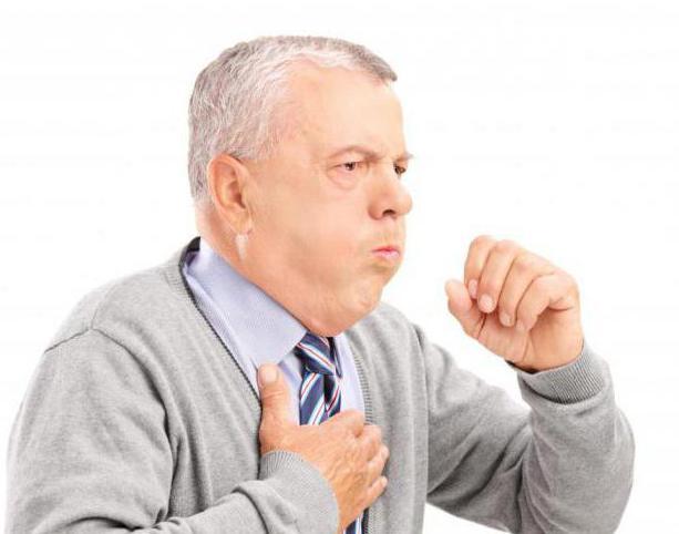 почему при кашле болит спина