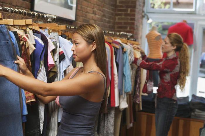 основные типы покупателей