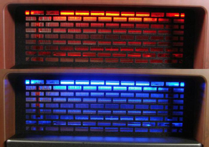 ультрафиолетовый обогреватель потолочный цена