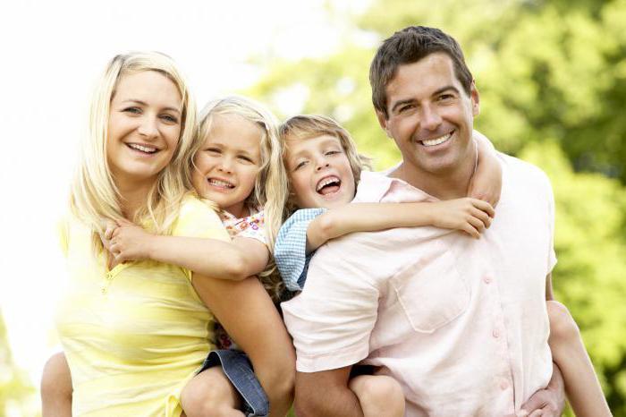 юридические факты в семейном праве