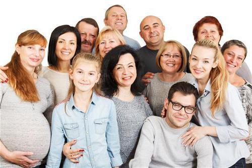 юридические факты в семейном праве и их виды