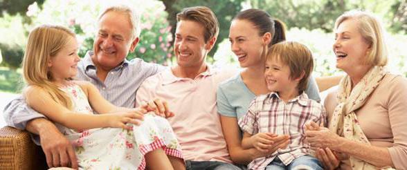 родство как особый юридический факт семейного права