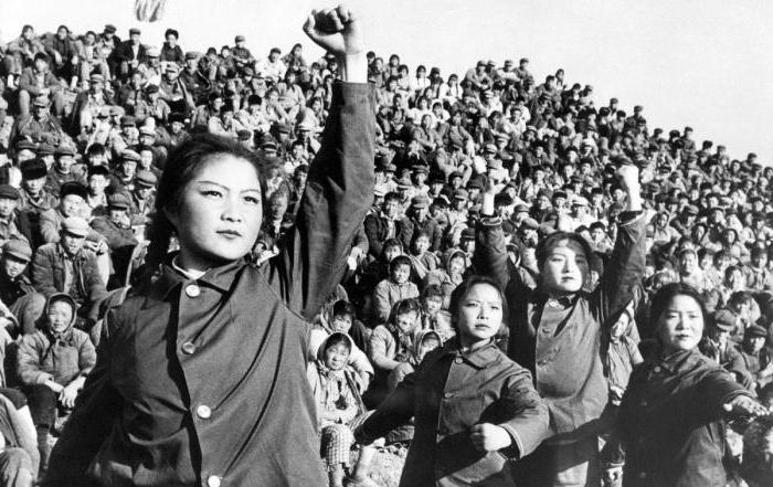 Мао Дзэдун КНР
