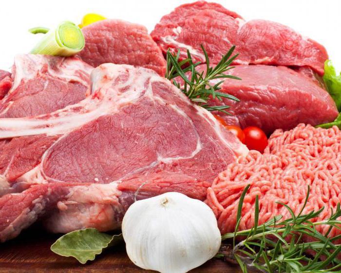 сочинский мясокомбинат отзывы