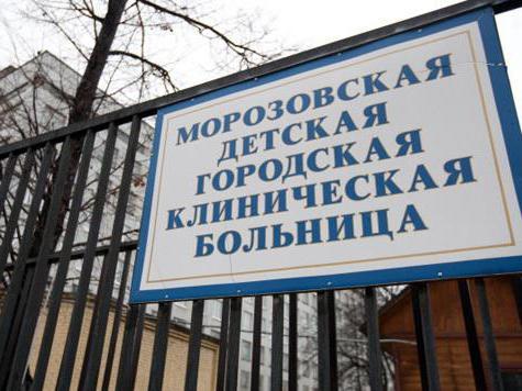 офтальмологическая клиника коновалова в москве