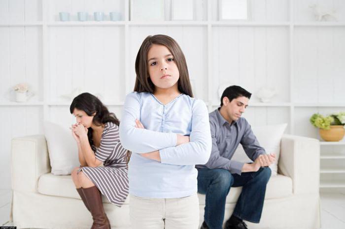Олвин права на встречи с ребенком после развода пытаюсь обратить