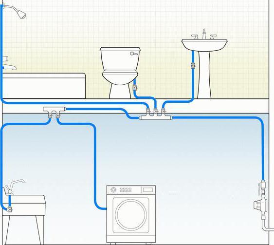 снип водопровод