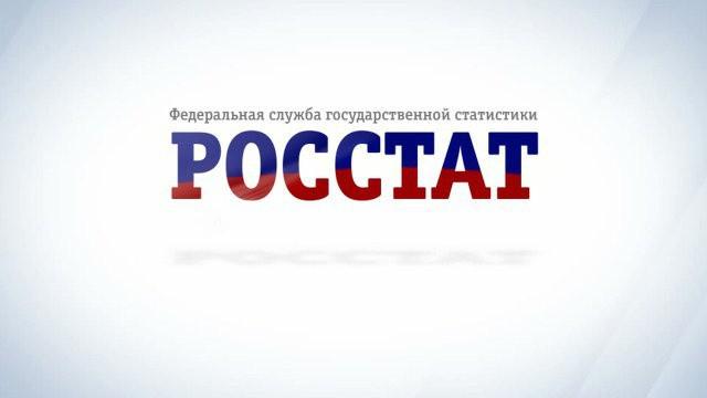 рейтинг регионов россии