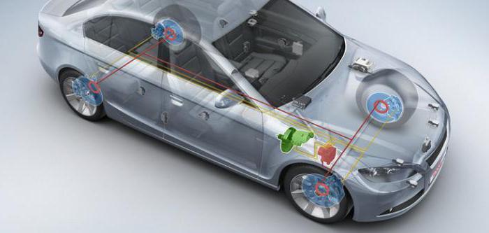 Основные детали автомобиля