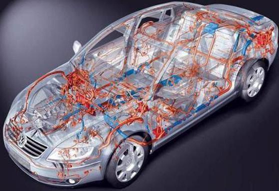 Внутренние детали автомобиля