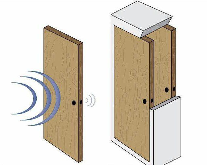 Звукоизоляция двери в комнате своими руками 8