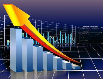 Выручка от продажи товаров. Формула