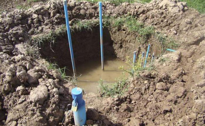 Условия увлажнения и глубина залегания грунтовых вод