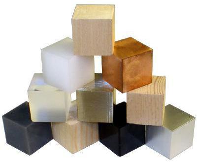 плотность материала
