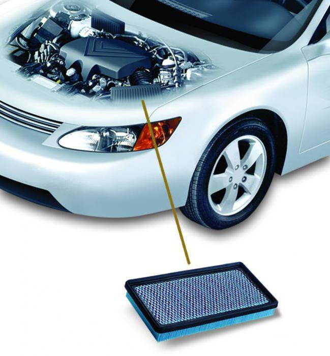 Как часто надо менять воздушный фильтр двигателя