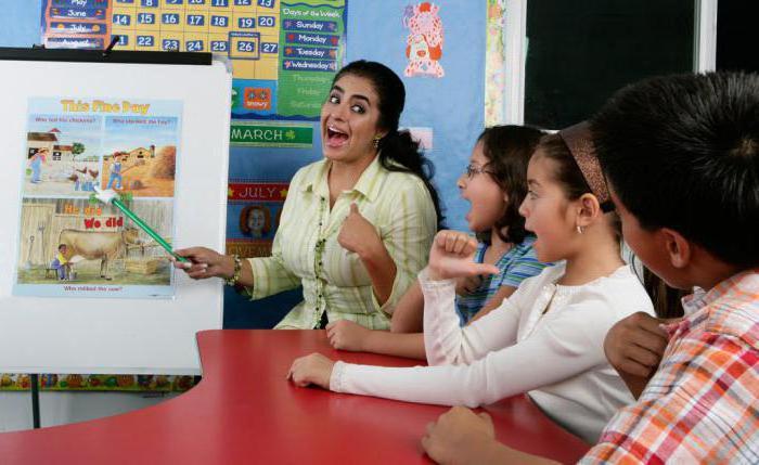 культера педагогической деятельности
