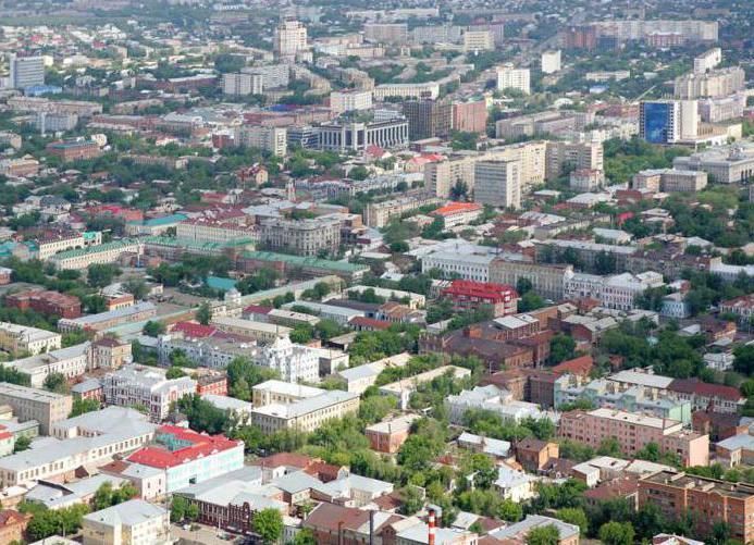 районы Оренбурга