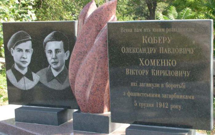 Шура Кобер и Витя Хоменко