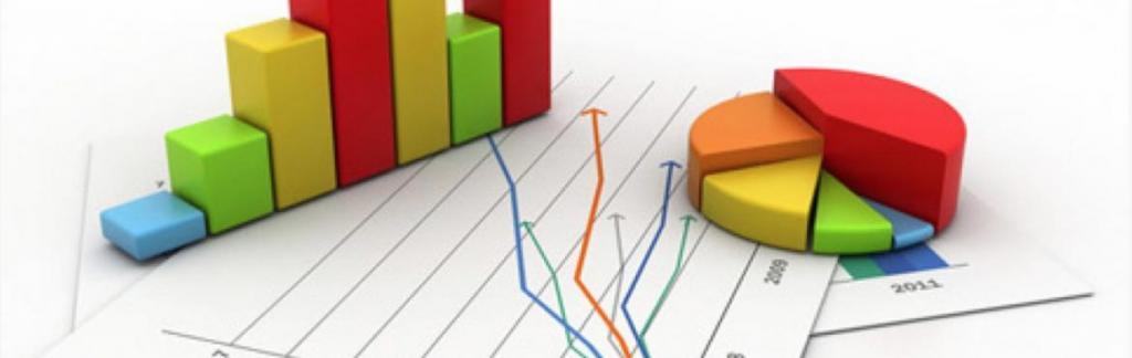 9. анализ внешнего рынка маркетинг