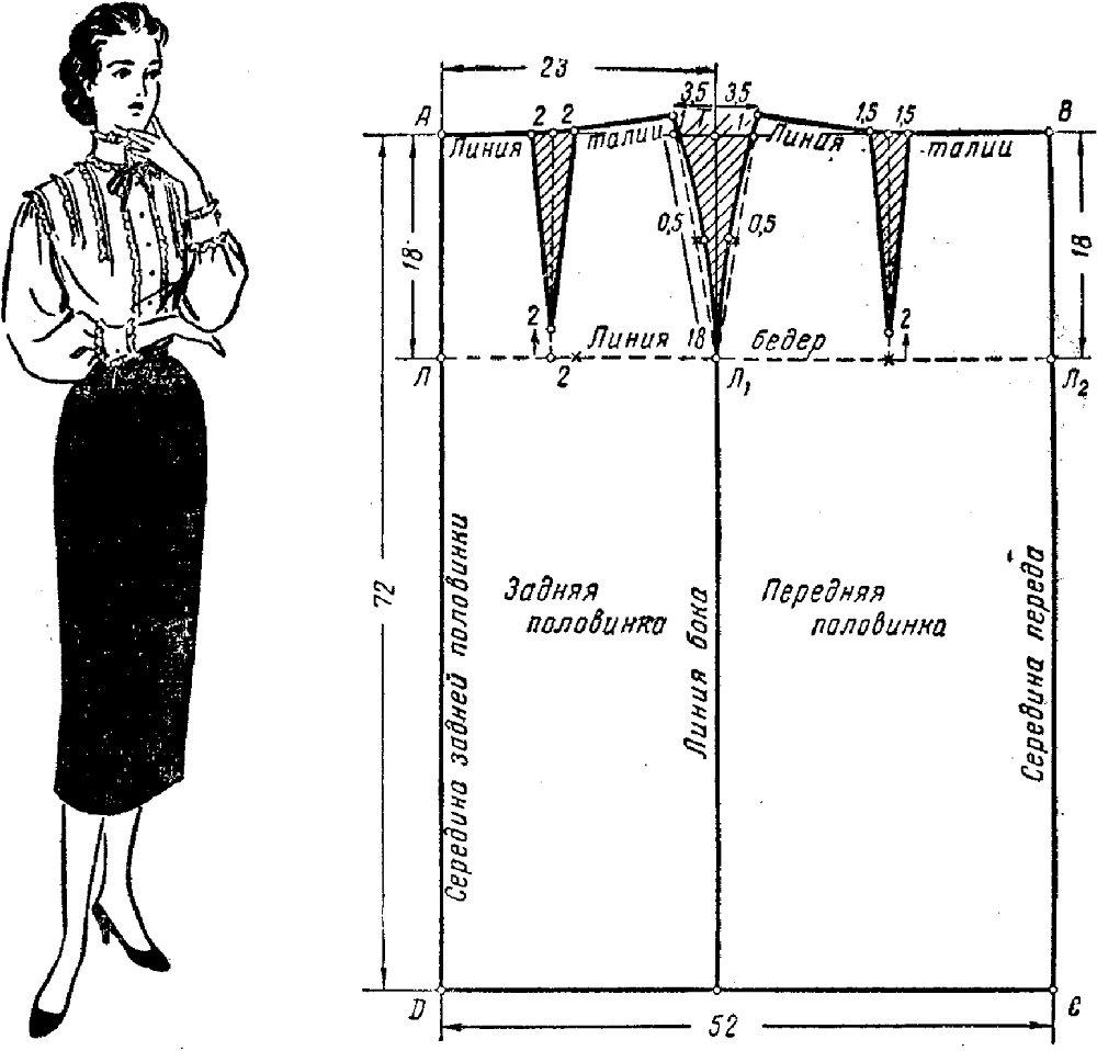 Выкройка юбки-карандаш
