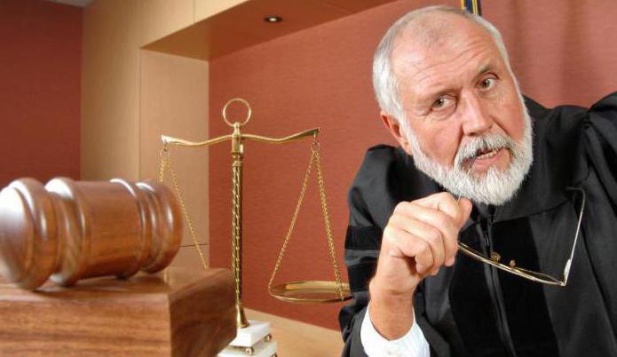 понятие подсудности виды подсудности