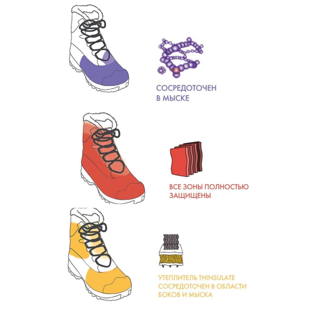 Обувь Соломон отзывы покупателей