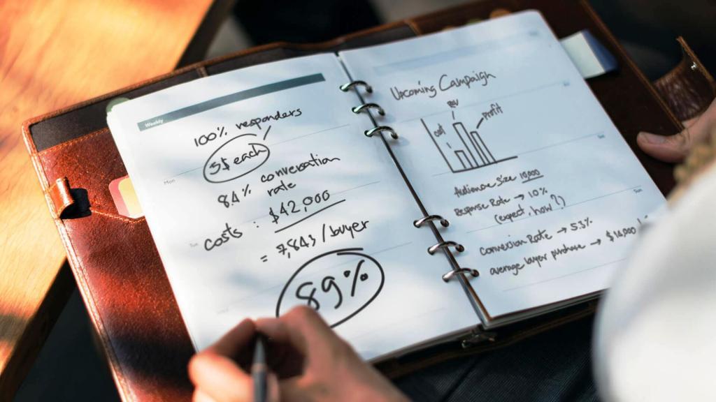 Оценка стратегий компании