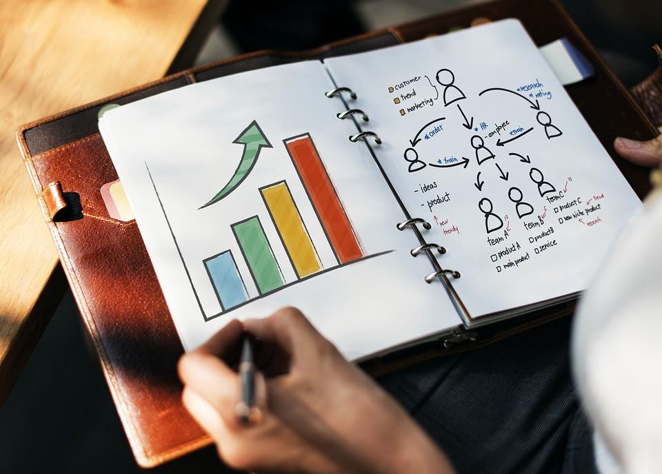 Советы по маркетинговому планированию