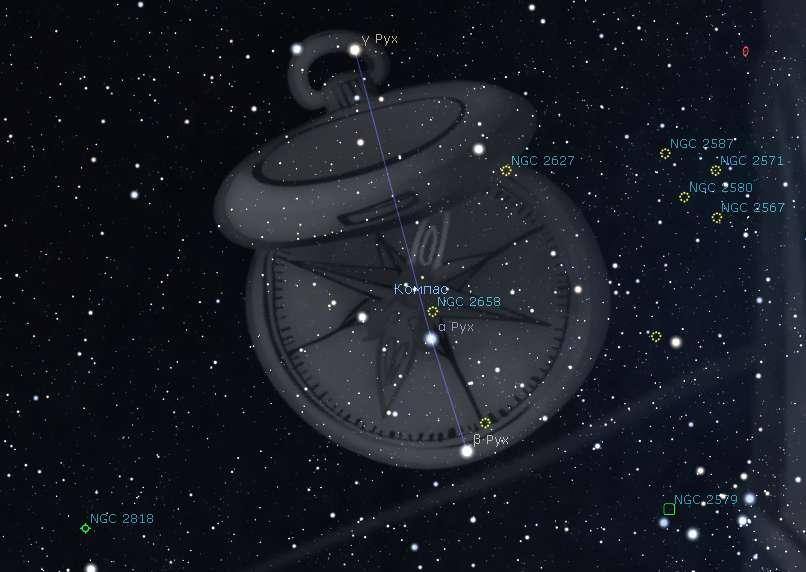 Карта созвездия Компас