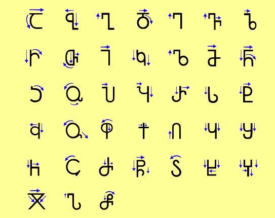 Грузинское письмо