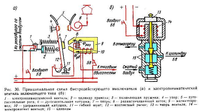 схема быстрого выключателя